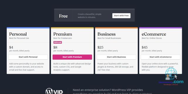 wp.com