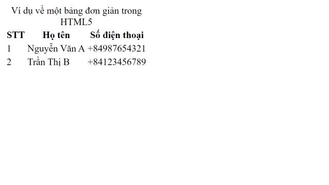 Bảng biểu trong HTML5