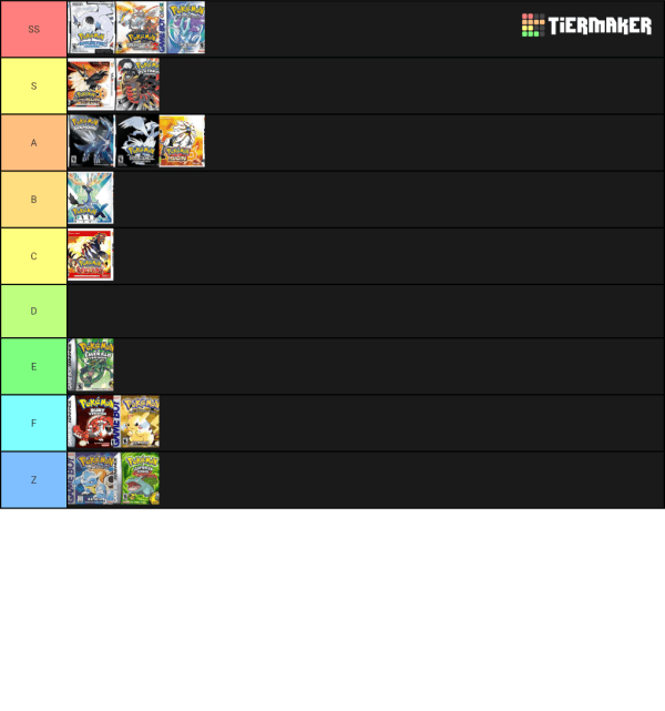 Create Legendaries Tier List Maker - Year of Clean Water