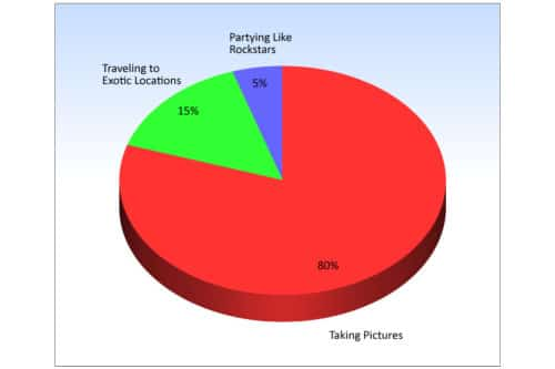 The Perception Of A Working Photographer