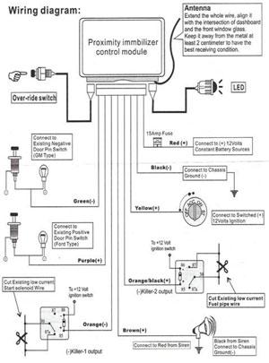 Alarmas De Carro Miami Car Detailing Stereo