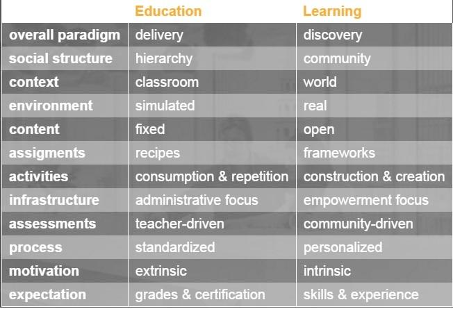 educationandlearning