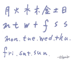 夏のHP制作に使えるブルーのインク風の一週間の曜日の手書き文字のフリー素材
