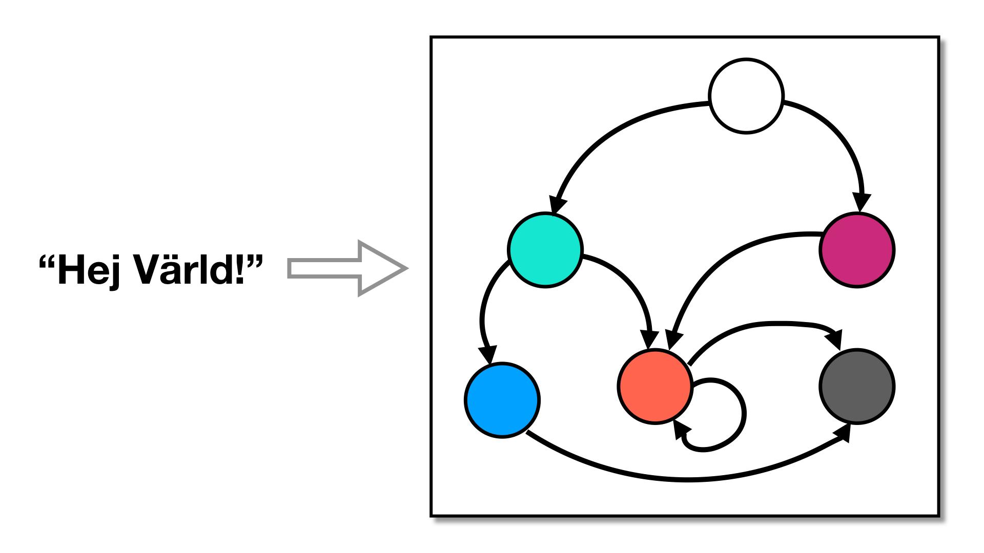 EncodeLiterals