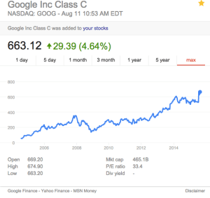 NASDAQ_GOOG_-_Google_Search
