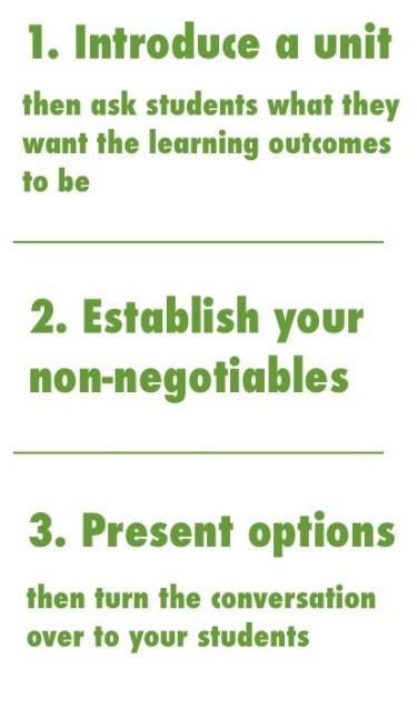 negotiated curriculum at the unit level