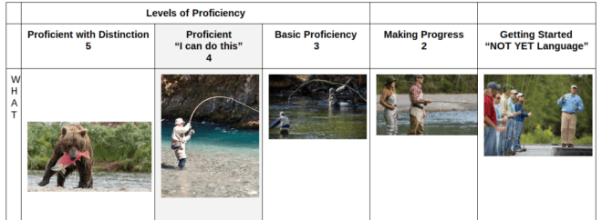 visualization exercises for proficiency-based learning