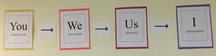 flexible pathways and proficiency-based learningflexible pathways and proficiency-based learning