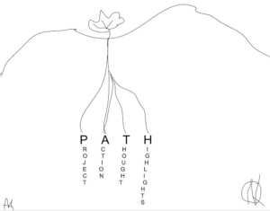 Picture of PATH as roots of a tree.