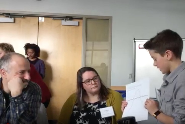 students teach educators about social identity