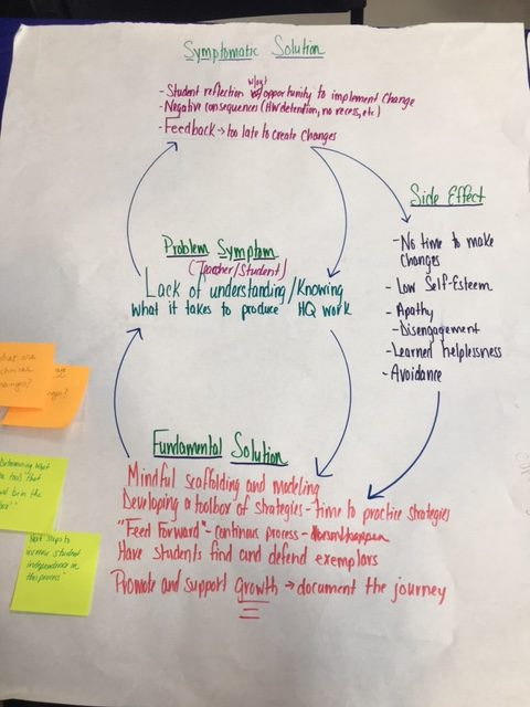Deeper Learning exhibition poster