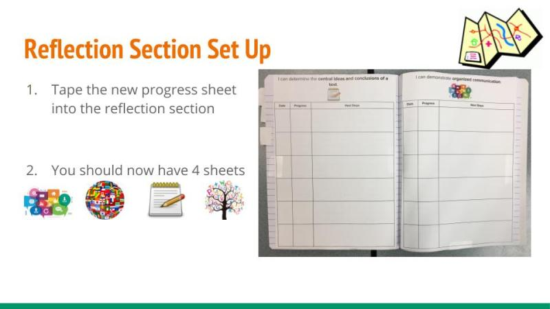 "Screen shot of a slide titled ""Reflection Section Set Up."""