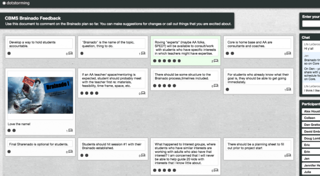 Screenshot of a software where people can make suggestions and then vote to support each others' ideas.