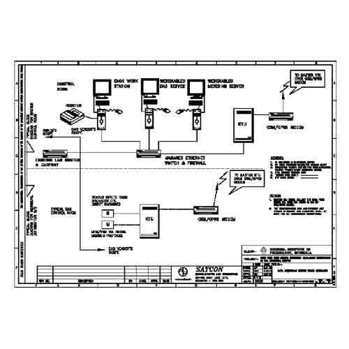 Electrical Layout Plan and Elevation (33kv Substation) in