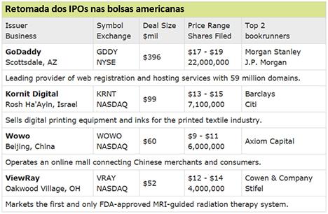 Tabela_IPOs