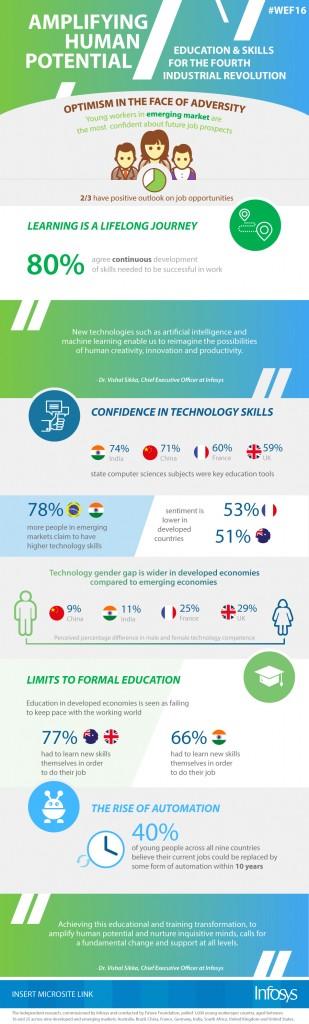 Infosys-Infographic-v2[1] (1)