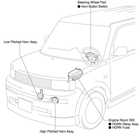 2006 Scion Xb Horn Wiring Diagram : 33 Wiring Diagram