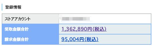 月商が145万円