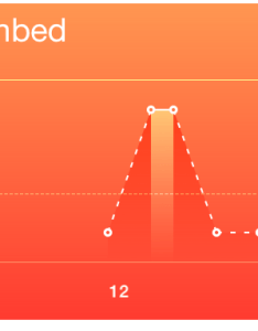 Screenshot from the ios health app  line chart showing flights of stairs climbed during also choosing bar or charts rh tikituthub