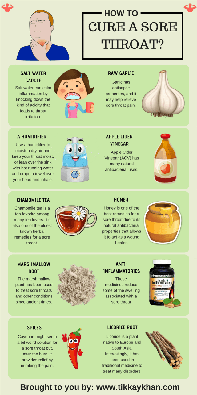 Image result for sore throat remedies