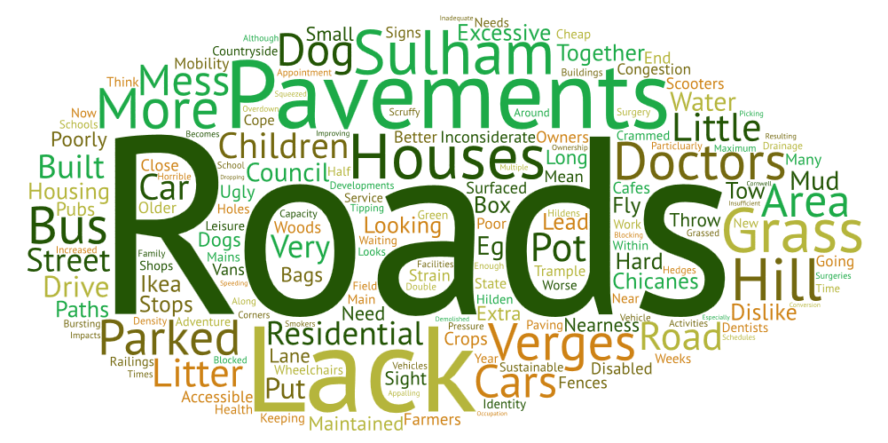 What do you dislike about living in Tilehurst today? Click on image to enlarge.