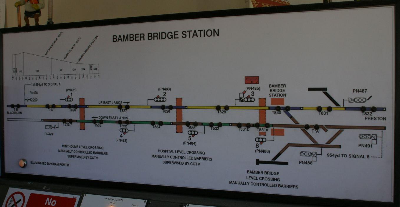 Bridge Wiring Diagram Bamber Bridge Railway Station Wikipedia