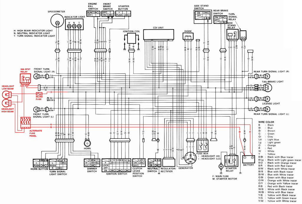 arctic cat 650 v twin wiring diagram 2007 fj cruiser fuse box 1970 free for you inspired modif car buell 2015 brakes cables