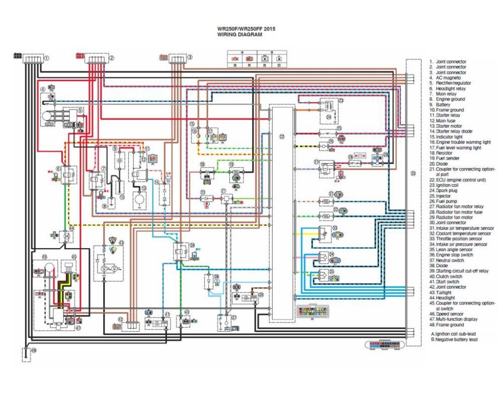 medium resolution of yamaha wr250f wiring diagram wiring diagram forwardwiring diagram in addition electrical wiring diagram on yamaha yamaha