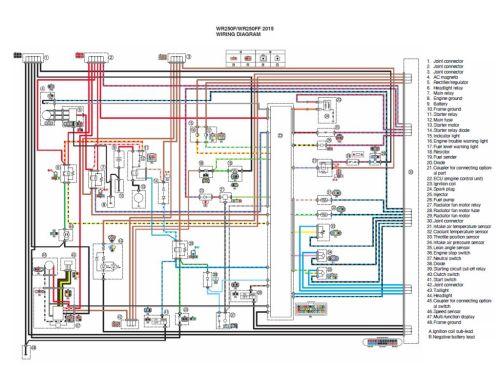 small resolution of yamaha wr250f wiring diagram wiring diagram forwardwiring diagram in addition electrical wiring diagram on yamaha yamaha