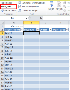 Creating and renaming the table also excel dynamic named ranges  tables   chart automation rh analyticsdemystified