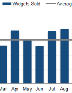 Excel charting averages without adding columns also analytics demystified rh analyticsdemystified