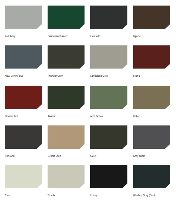 image 1 - Colorsteel and Zincalume Roofing Packs