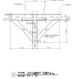 diagram of brace [ 822 x 970 Pixel ]