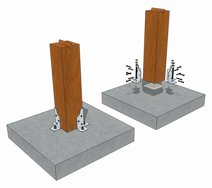 Attaching Frame To Concrete Foundation