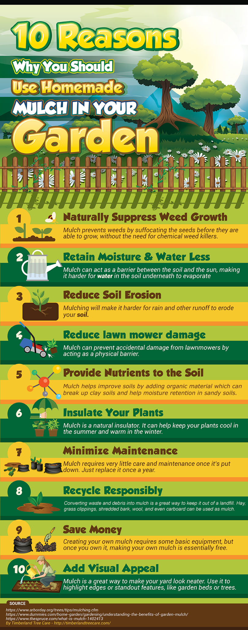 10 reasons why you should use organic mulch in your garden
