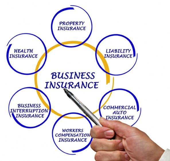 Type of Business Insurance Plans