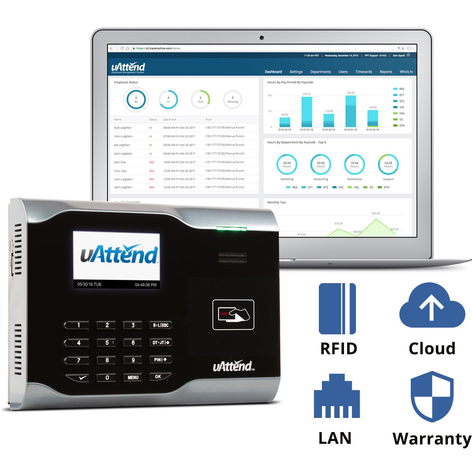 uAttend RFID Cloud-Based LAN Time Clock