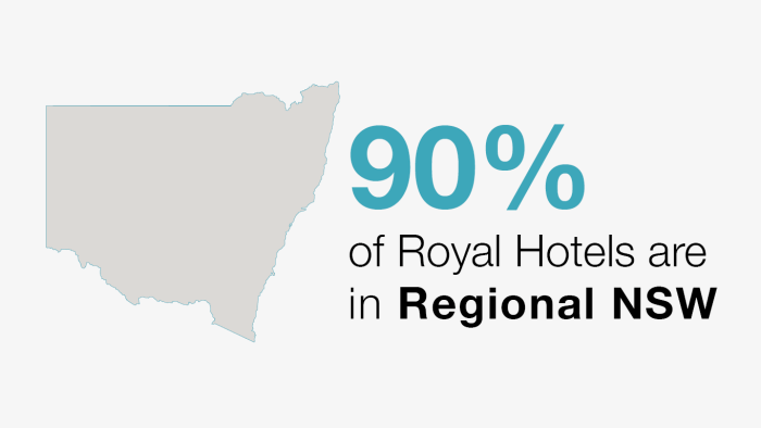 Royal-Hotel-infographics2 (1)