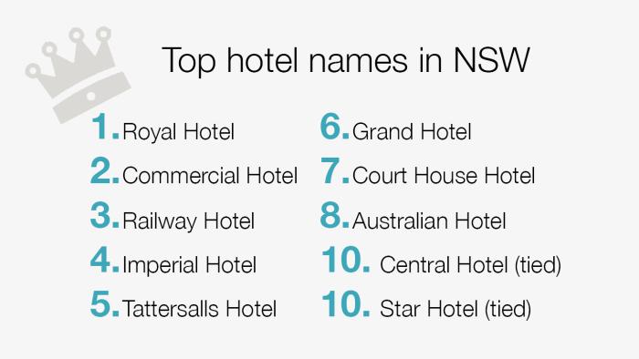 Royal-Hotel-infographics4