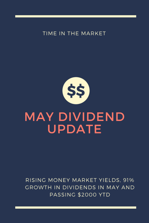 Dividend Update for May 2018 #dividends #passive income #cash #money