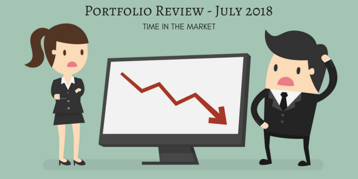 Portfolio Review – July 2018 – International Stock Market Struggles