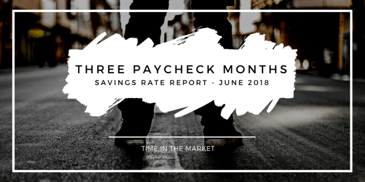 Time in the Market Savings Rate Report – June 2018 – Three Paycheck Months