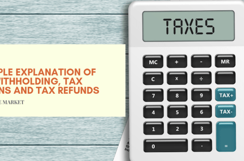 Learn about tax withholding, tax returns and tax refunds