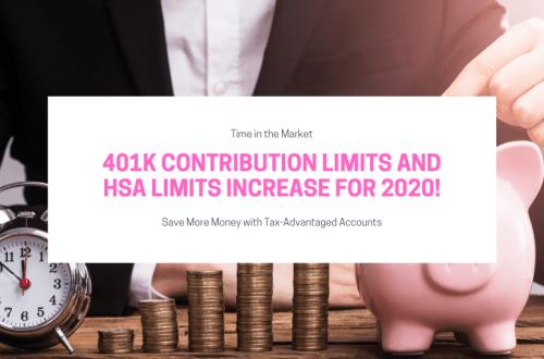 2020 401k contribution limit