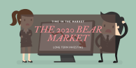 The 2020 Bear Market - Coronavirus, Investor Fear, Losses and Recovery