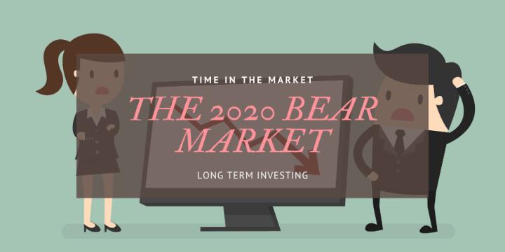 The 2020 Bear Market – Coronavirus, Investor Fear, Losses and Recovery