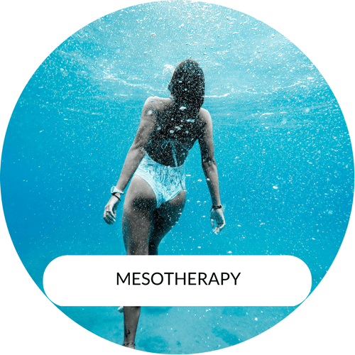 Mesotherapy London