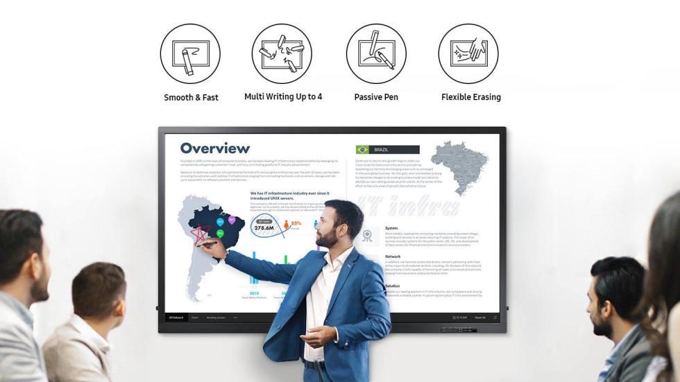 Интерактивные сенсорные панели Samsung