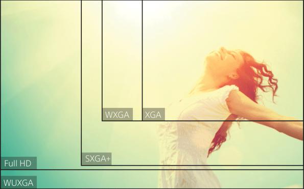 WUXGA или Full HD