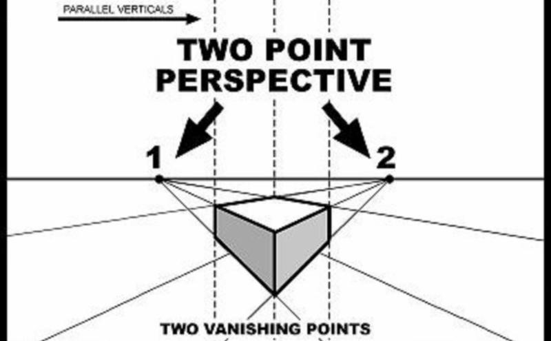 Drawing Perspective  for Artists with Marcia Wallace Saturday 1